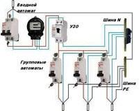 Электропроводка на даче город Волжский